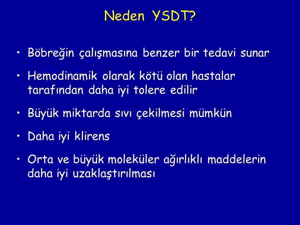 Neden YSDT? •Böbreğin çalışmasına benzer bir tedavi sunar •Hemodinamik olarak kötü olan hastalar tarafından daha iyi tolere edilir •Büyük miktarda sıv