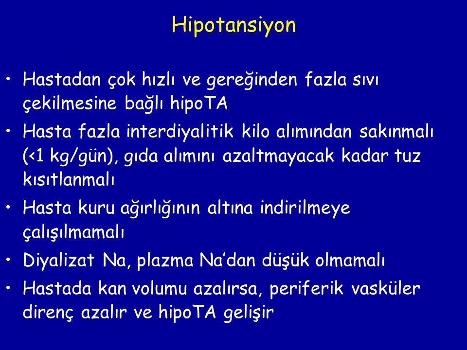 Hipotansiyon •Hastadan çok hızlı ve gereğinden fazla sıvı çekilmesine bağlı hipoTA •Hasta fazla interdiyalitik kilo alımından sakınmalı (<1 kg/gün), g