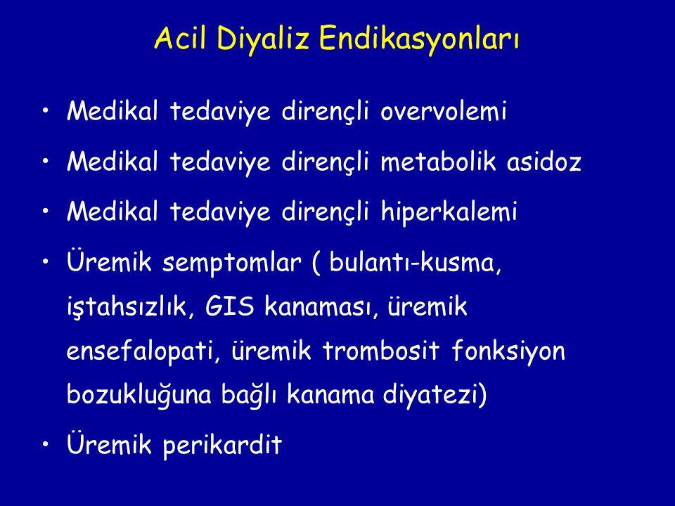 Acil Diyaliz Endikasyonları •Medikal tedaviye dirençli overvolemi •Medikal tedaviye dirençli metabolik asidoz •Medikal tedaviye dirençli hiperkalemi •