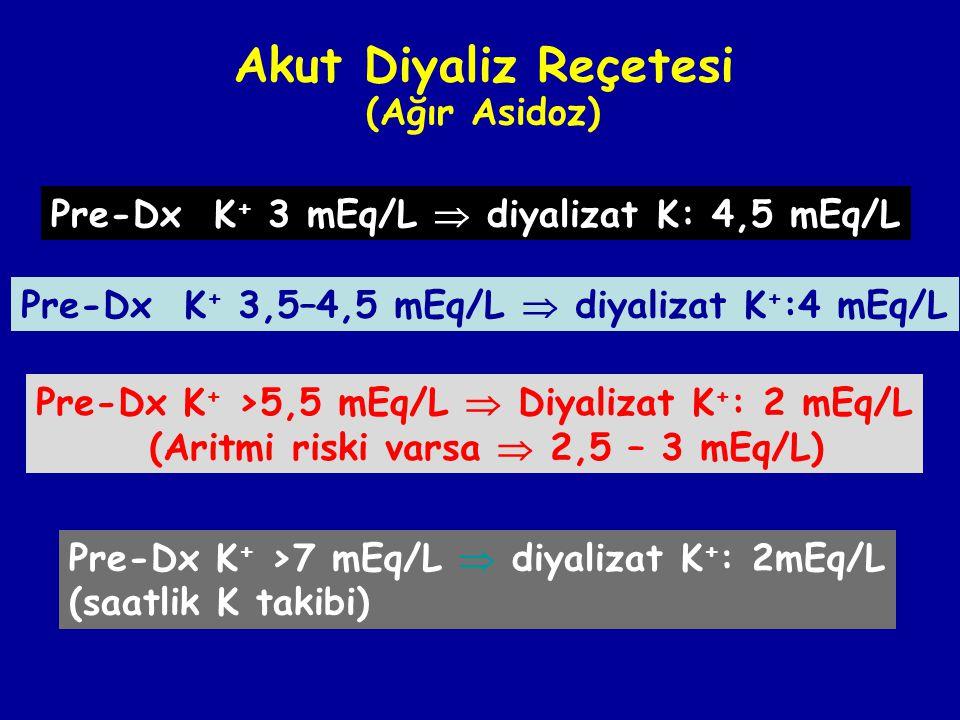 Kronik Diyaliz Reçetesi Stabil bir diyaliz hastası (Pre-Dx K + >4,5 – 5); Digital kullanmıyor  Digital kullanmıyor  Pre-Dx K + < 6 mEq/L tutmak için Pre-Dx K + < 6 mEq/L tutmak için Diyalizat K + 2 mEq/L Diyalizat K + 2 mEq/L Hasta Digital kullanıyor (PreDx K + <4,5 – 5) Diyalizat K + 3 mEq/L Yüksek K + 'lu diyalizat sonucu hiperkalemi  Kayexalate