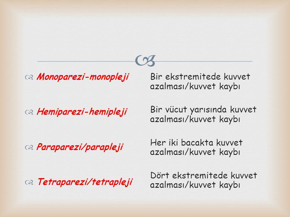   Monoparezi-monopleji  Hemiparezi-hemipleji  Paraparezi/parapleji  Tetraparezi/tetrapleji Bir ekstremitede kuvvet azalması/kuvvet kaybı Bir vücu