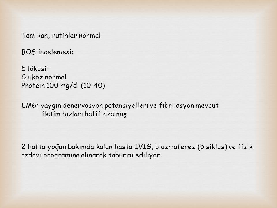 Tam kan, rutinler normal BOS incelemesi: 5 lökosit Glukoz normal Protein 100 mg/dl (10-40) EMG: yaygın denervasyon potansiyelleri ve fibrilasyon mevcu