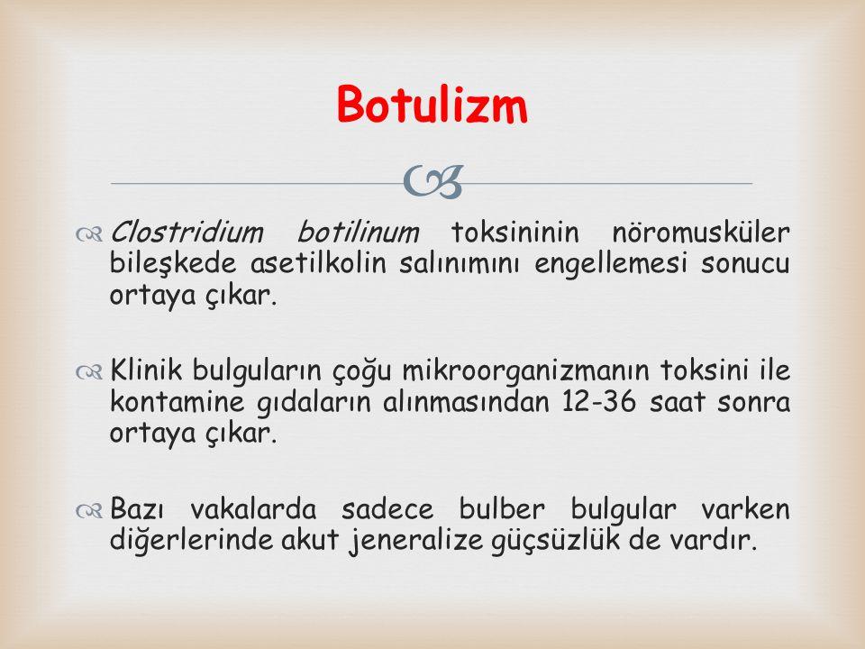   Clostridium botilinum toksininin nöromusküler bileşkede asetilkolin salınımını engellemesi sonucu ortaya çıkar.  Klinik bulguların çoğu mikroorga