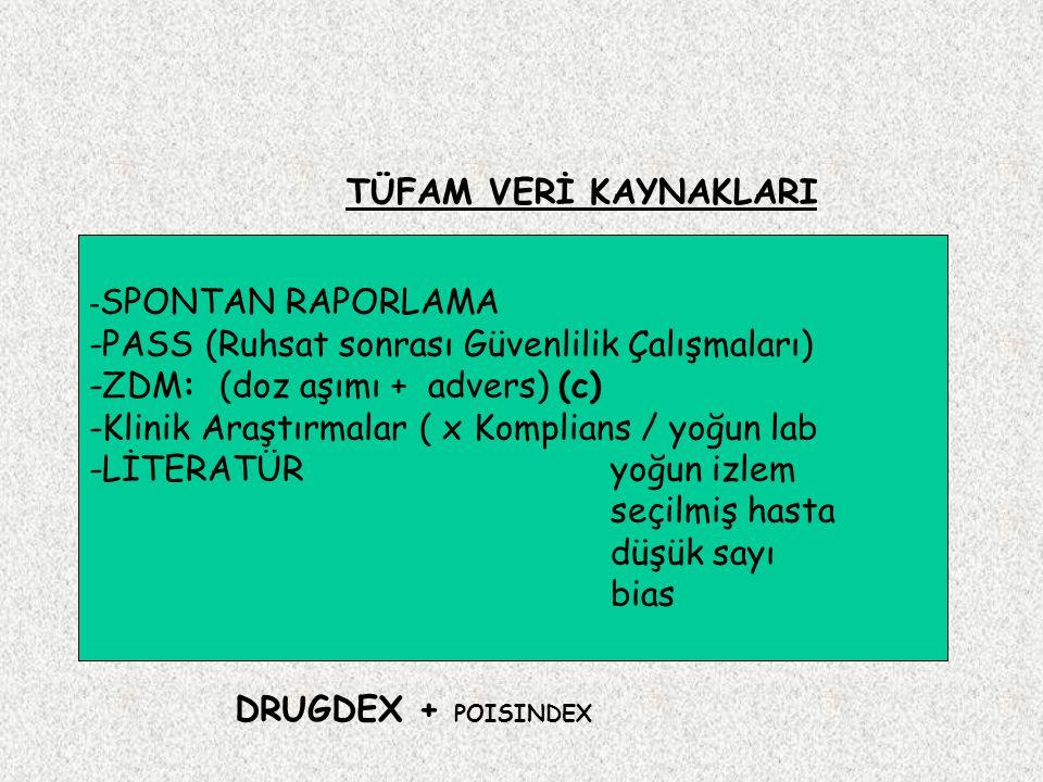 ZEHİR DANIŞMA BİLGİ (VERİ) KAYNAKLARI -MSDS: MATERIAL SAFETY DATA SHEET!* •İlaç için MSDS: PSUR ( + doz aşımı bilgileri ) (tanı/tedavi/lab) ( Farmakovijilans için DEĞİL, zehirlenmelerin tedavisi için.