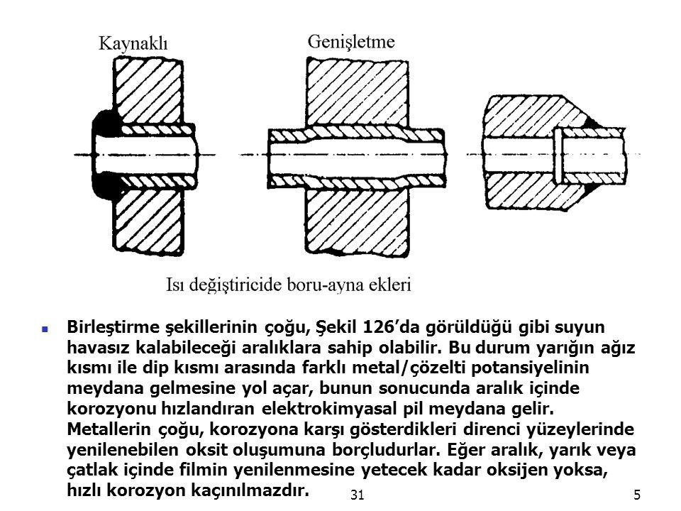 315  Birleştirme şekillerinin çoğu, Şekil 126'da görüldüğü gibi suyun havasız kalabileceği aralıklara sahip olabilir. Bu durum yarığın ağız kısmı ile