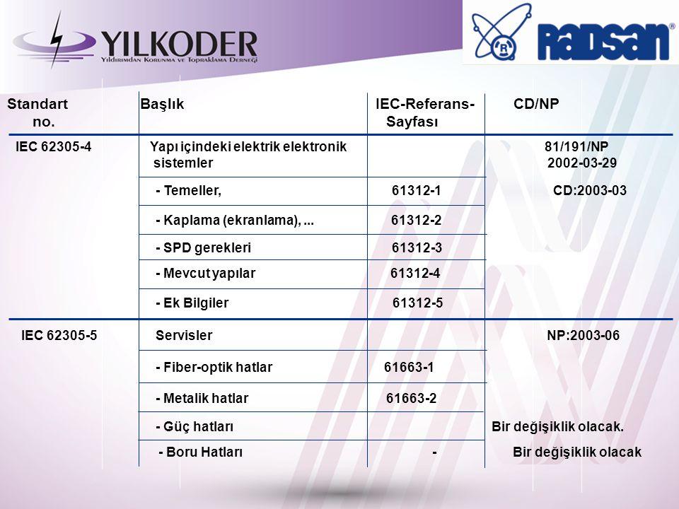 - Mevcut yapılar 61312-4 IEC 62305-5Servisler NP:2003-06 - Temeller, 61312-1 CD:2003-03 - Kaplama (ekranlama),...