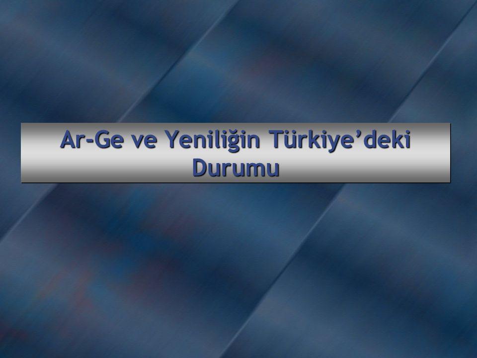 Ar-Ge ve Yeniliğin Türkiye'deki Durumu