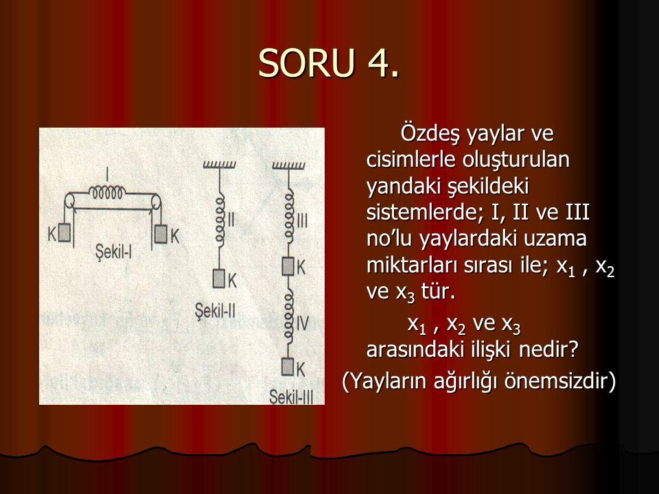 SORU 4. Özdeş yaylar ve cisimlerle oluşturulan yandaki şekildeki sistemlerde; I, II ve III no'lu yaylardaki uzama miktarları sırası ile; x 1, x 2 ve x