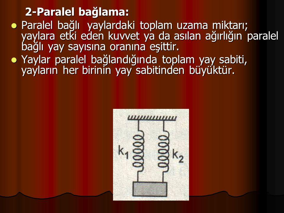 2-Paralel bağlama:  Paralel bağlı yaylardaki toplam uzama miktarı; yaylara etki eden kuvvet ya da asılan ağırlığın paralel bağlı yay sayısına oranına