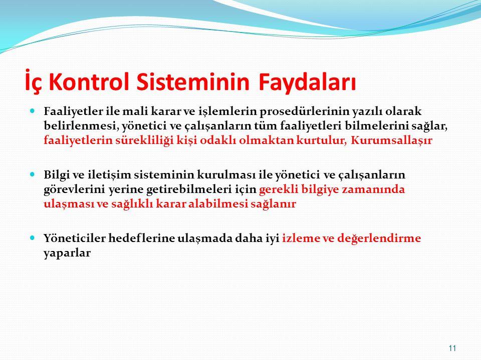 İç Kontrol Sisteminin Faydaları  Faaliyetler ile mali karar ve işlemlerin prosedürlerinin yazılı olarak belirlenmesi, yönetici ve çalışanların tüm fa