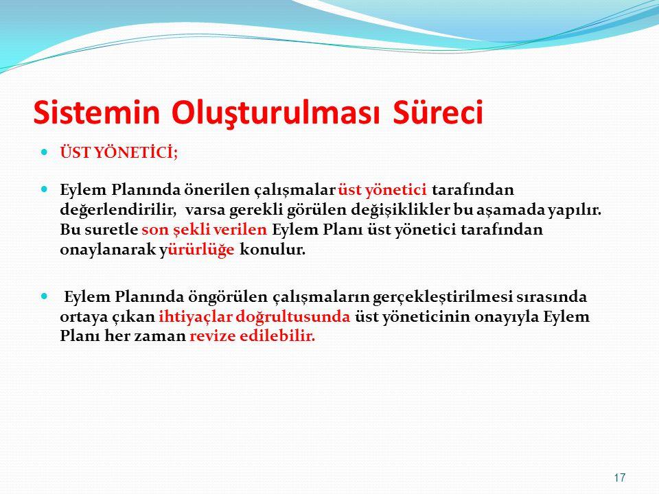 Sistemin Oluşturulması Süreci  ÜST YÖNETİCİ;  Eylem Planında önerilen çalışmalar üst yönetici tarafından değerlendirilir, varsa gerekli görülen deği