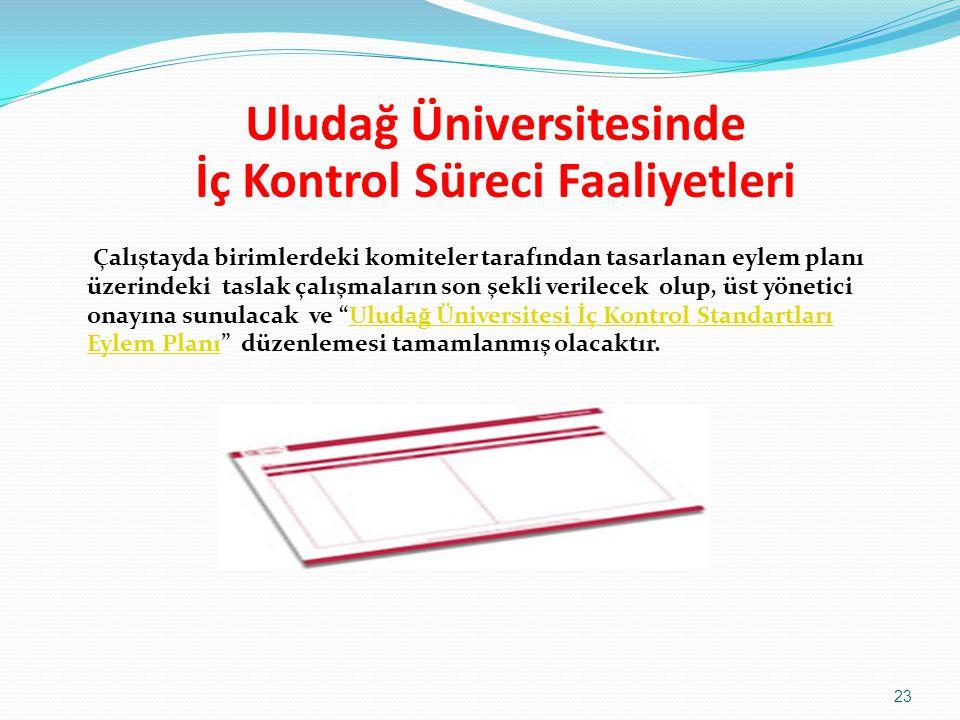 Çalıştayda birimlerdeki komiteler tarafından tasarlanan eylem planı üzerindeki taslak çalışmaların son şekli verilecek olup, üst yönetici onayına sunulacak ve Uludağ Üniversitesi İç Kontrol Standartları Eylem Planı düzenlemesi tamamlanmış olacaktır.Uludağ Üniversitesi İç Kontrol Standartları Eylem Planı 23 Uludağ Üniversitesinde İç Kontrol Süreci Faaliyetleri
