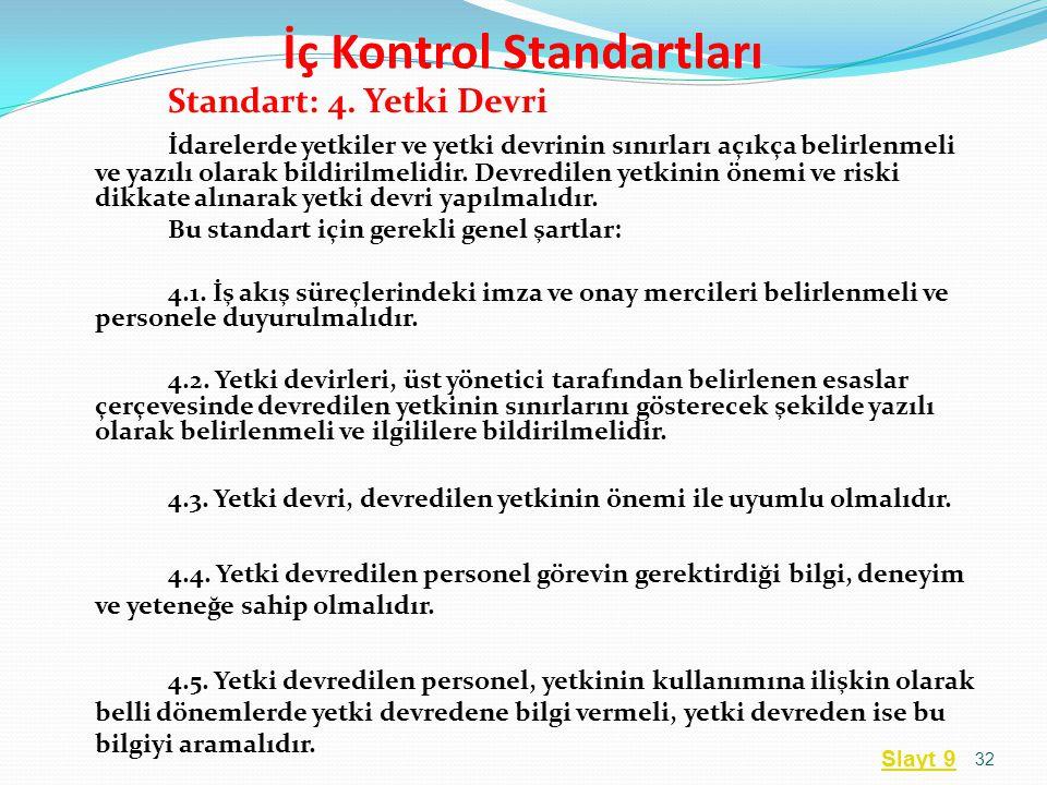 Standart: 4. Yetki Devri İdarelerde yetkiler ve yetki devrinin sınırları açıkça belirlenmeli ve yazılı olarak bildirilmelidir. Devredilen yetkinin öne