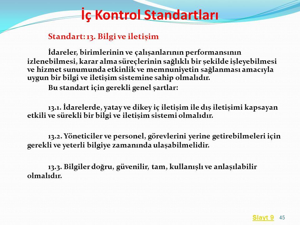 Standart: 13. Bilgi ve iletişim İdareler, birimlerinin ve çalışanlarının performansının izlenebilmesi, karar alma süreçlerinin sağlıklı bir şekilde iş