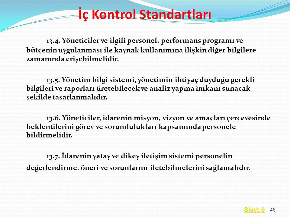 13.4. Yöneticiler ve ilgili personel, performans programı ve bütçenin uygulanması ile kaynak kullanımına ilişkin diğer bilgilere zamanında erişebilmel
