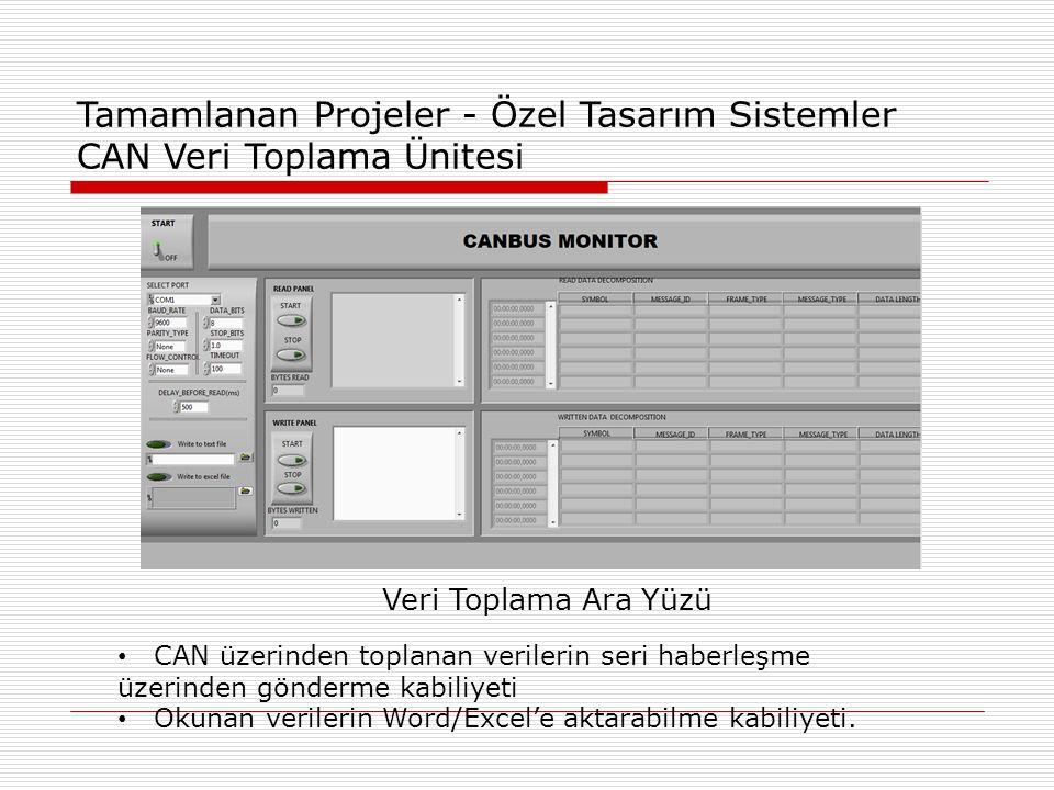 Tamamlanan Projeler - Özel Tasarım Sistemler CAN Veri Toplama Ünitesi Veri Toplama Ara Yüzü • CAN üzerinden toplanan verilerin seri haberleşme üzerinden gönderme kabiliyeti • Okunan verilerin Word/Excel'e aktarabilme kabiliyeti.