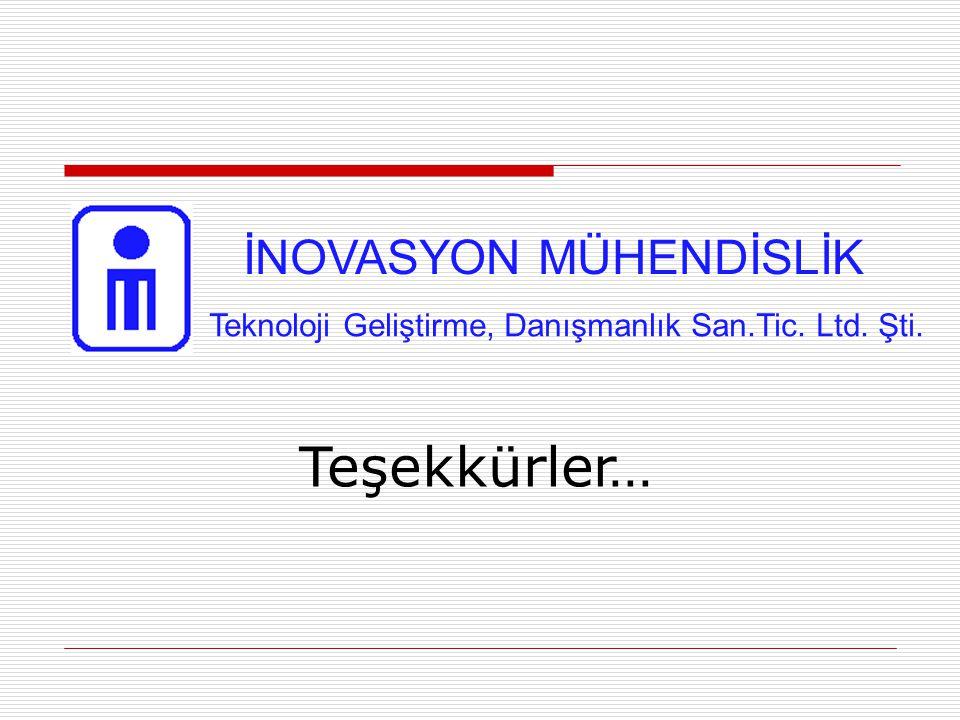 Teşekkürler… İNOVASYON MÜHENDİSLİK Teknoloji Geliştirme, Danışmanlık San.Tic. Ltd. Şti.