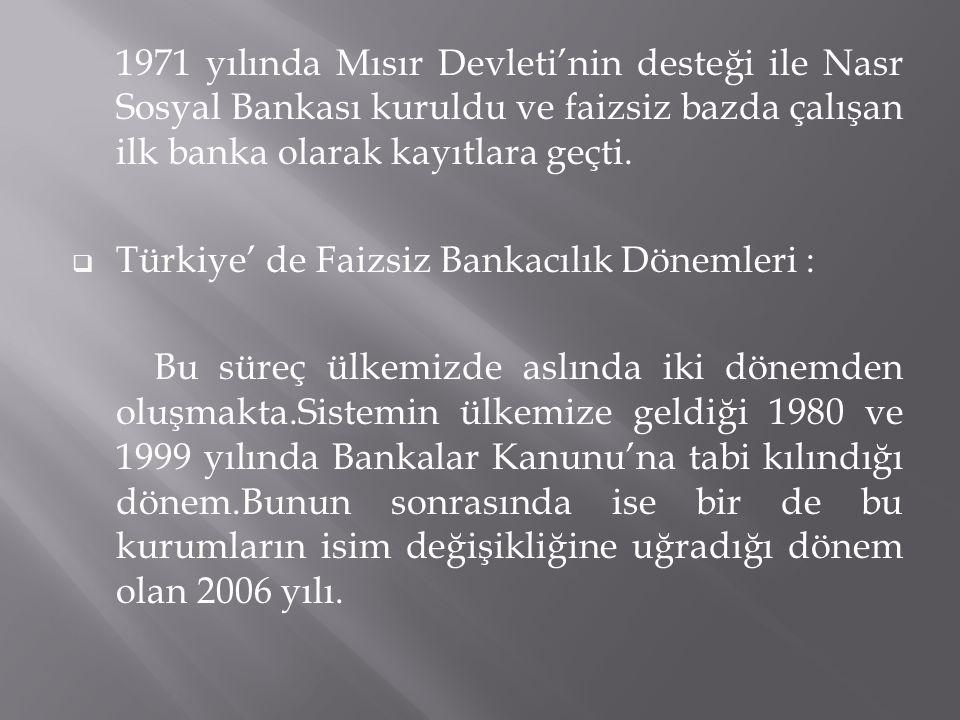 1971 yılında Mısır Devleti'nin desteği ile Nasr Sosyal Bankası kuruldu ve faizsiz bazda çalışan ilk banka olarak kayıtlara geçti.  Türkiye' de Faizsi