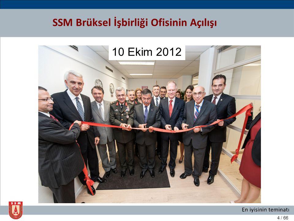 5 / 66  BRÜKSEL OFİSİ Ekim 2012 SSM – Brüksel İşbirliği Ofisi Sorumluluk Sahası  BRÜKSEL OFİSİ