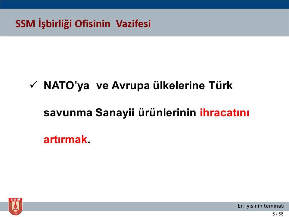 7 / 66 SSM İşbirliği Ofisinin Vizyonu  Sorumluluk sahasi içindeki ülkeler ile NATO, AB basta olmak üzere, ilgili uluslararası kuruluşların Türk Savunma Sanayii Firmaları ile karşılıklı işbirliği ve koordinasyon faaliyetlerinde esas temas noktası olmak.
