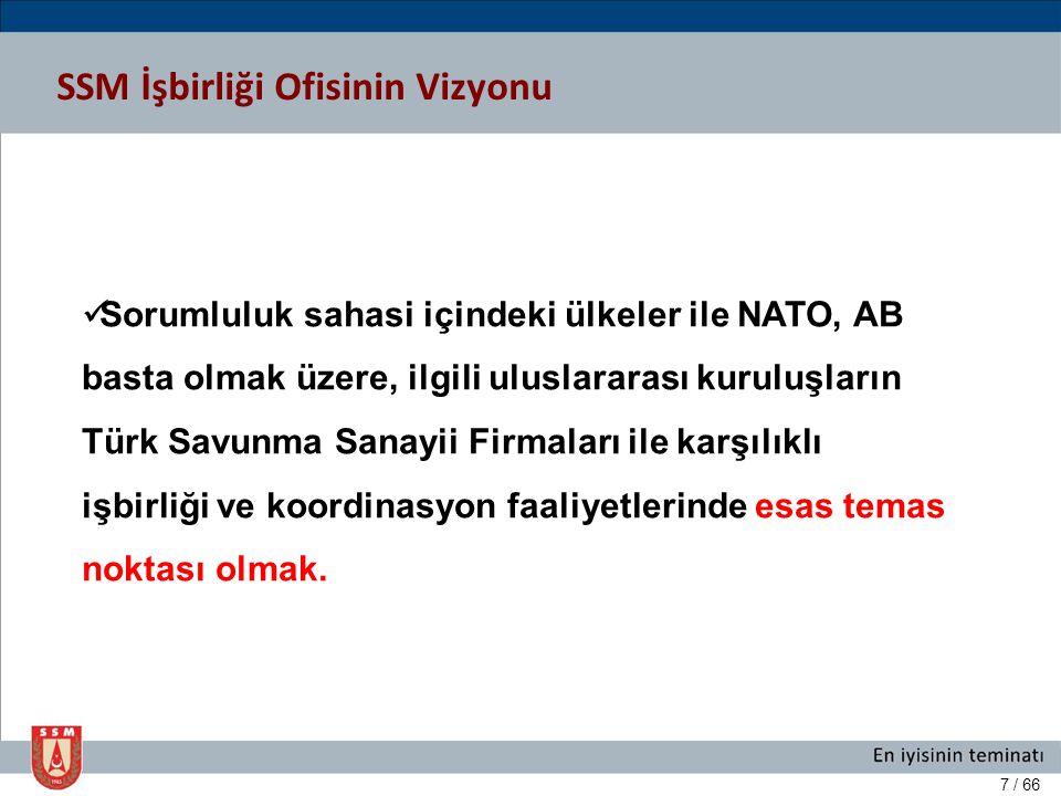 8 / 66  BRÜKSEL OFİSİ Ekim 2012 SSM – Brüksel İşbirliği Ofisi Sorumluluk Sahası ve Ana Hedefleri  BRÜKSEL OFİSİ AVRUPA(+) ÜLKELERİ ANA HEDEF-2 Bölge Ülkeleri ile savunma sanayii alanında ihracat öncelikli ticari ilişkilerimizin ve işbirliği imkanlarının geliştirilmesi ANA HEDEF-1 NATO ile savunma sanayii alanında ticari ilişkilerimizin geliştirilmesi