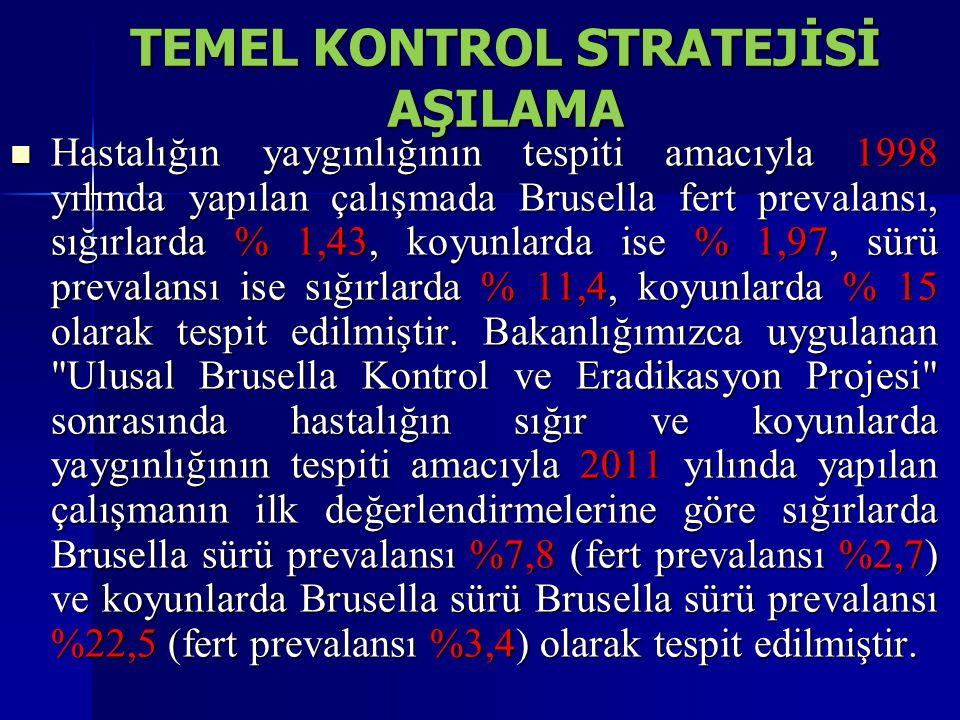 TEMEL KONTROL STRATEJİSİ AŞILAMA  Hastalığın yaygınlığının tespiti amacıyla 1998 yılında yapılan çalışmada Brusella fert prevalansı, sığırlarda % 1,4