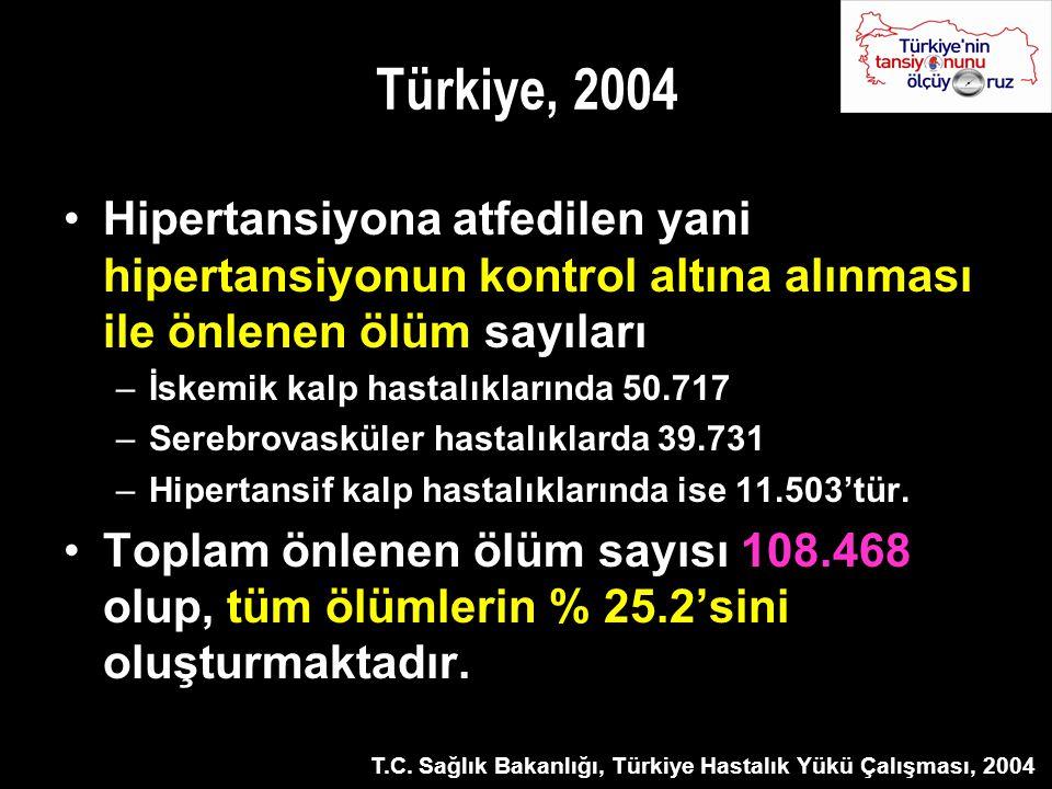 •Hipertansiyona atfedilen yani hipertansiyonun kontrol altına alınması ile önlenen ölüm sayıları –İskemik kalp hastalıklarında 50.717 –Serebrovasküler