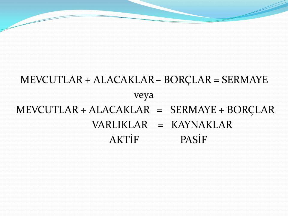 MEVCUTLAR + ALACAKLAR – BORÇLAR = SERMAYE veya MEVCUTLAR + ALACAKLAR = SERMAYE + BORÇLAR VARLIKLAR =KAYNAKLAR AKTİF PASİF