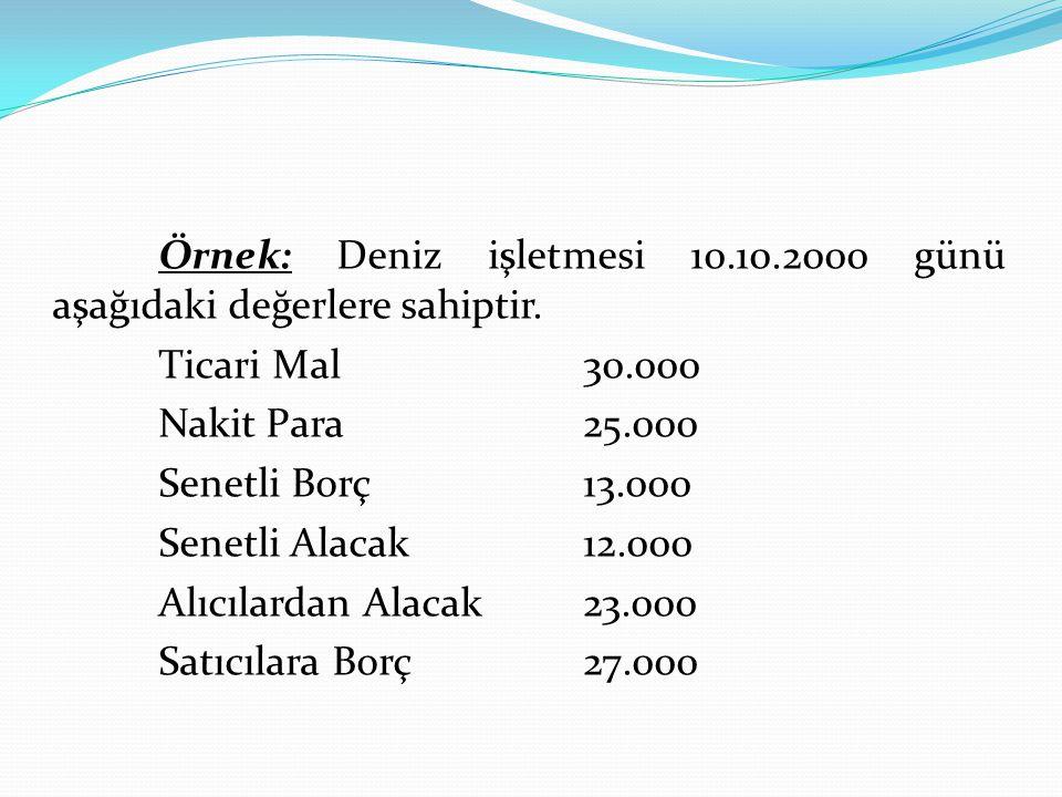 Örnek: Deniz işletmesi 10.10.2000 günü aşağıdaki değerlere sahiptir. Ticari Mal30.000 Nakit Para25.000 Senetli Borç13.000 Senetli Alacak12.000 Alıcıla