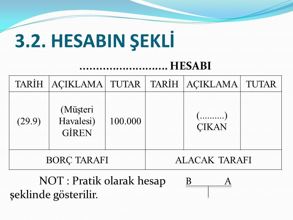 3.2. HESABIN ŞEKLİ........................... HESABI NOT : Pratik olarak hesap B A şeklinde gösterilir. TARİHAÇIKLAMATUTARTARİHAÇIKLAMATUTAR (29.9) (M