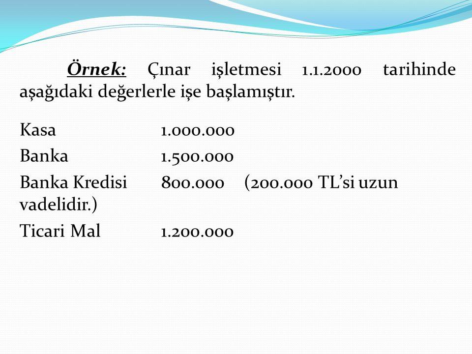 Örnek: Çınar işletmesi 1.1.2000 tarihinde aşağıdaki değerlerle işe başlamıştır. Kasa 1.000.000 Banka1.500.000 Banka Kredisi800.000 (200.000 TL'si uzun