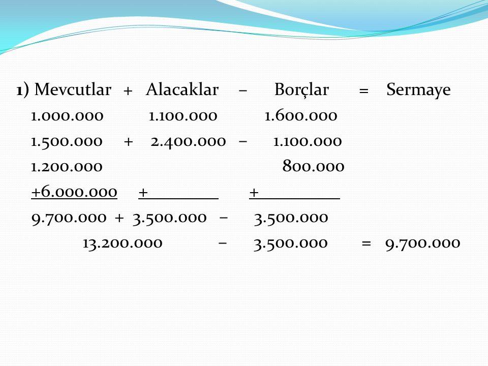 1) Mevcutlar + Alacaklar – Borçlar = Sermaye 1.000.000 1.100.000 1.600.000 1.500.000 + 2.400.000 – 1.100.000 1.200.000 800.000 +6.000.000 + + _______