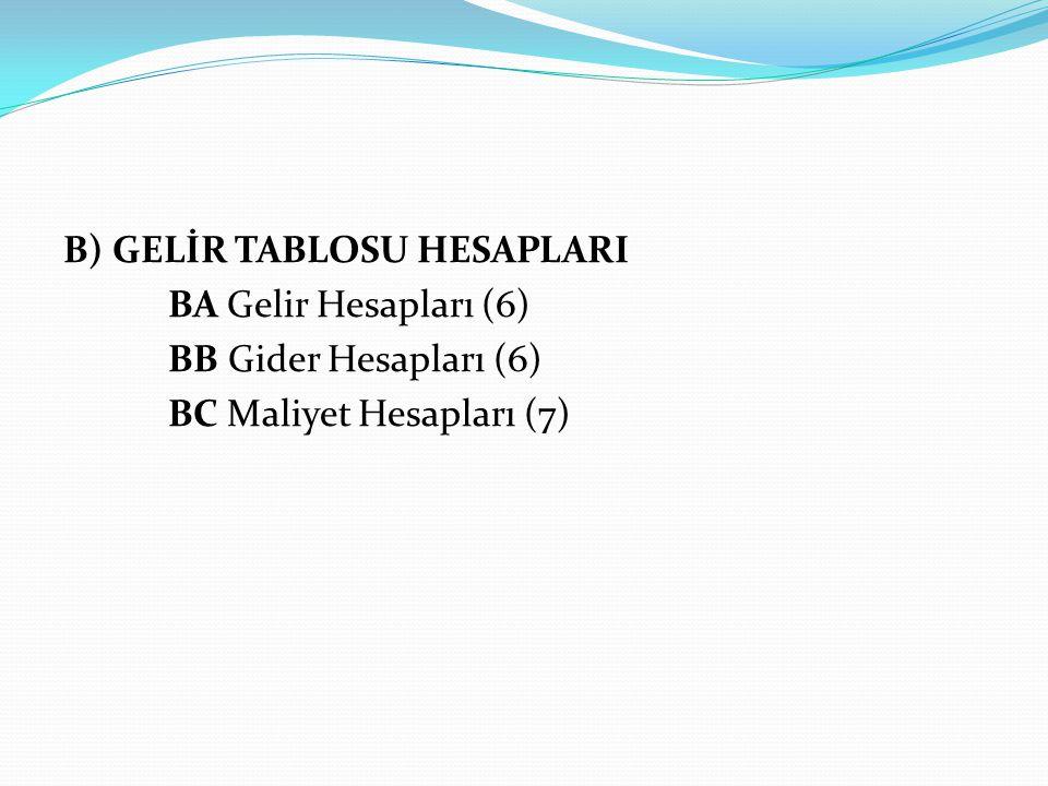 B) GELİR TABLOSU HESAPLARI BA Gelir Hesapları (6) BB Gider Hesapları (6) BC Maliyet Hesapları (7)