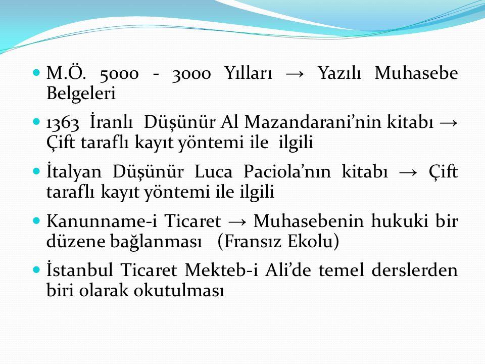  M.Ö. 5000 - 3000 Yılları → Yazılı Muhasebe Belgeleri  1363 İranlı Düşünür Al Mazandarani'nin kitabı → Çift taraflı kayıt yöntemi ile ilgili  İtaly