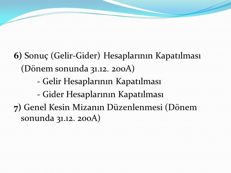 6) Sonuç (Gelir-Gider) Hesaplarının Kapatılması (Dönem sonunda 31.12. 200A) - Gelir Hesaplarının Kapatılması - Gider Hesaplarının Kapatılması 7) Genel