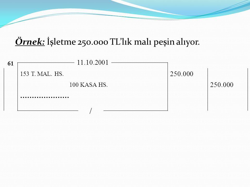 Örnek: İşletme 250.000 TL'lık malı peşin alıyor. 61 11.10.2001 153 T. MAL. HS. 250.000 100 KASA HS. 250.000 ………………… /