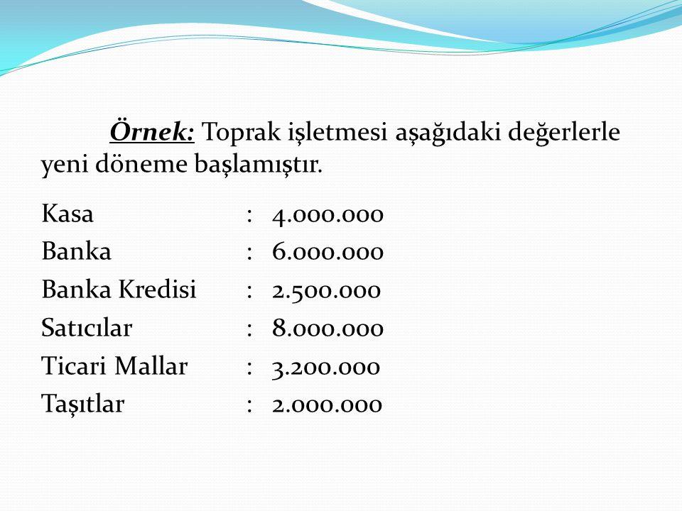 Örnek: Toprak işletmesi aşağıdaki değerlerle yeni döneme başlamıştır. Kasa: 4.000.000 Banka: 6.000.000 Banka Kredisi: 2.500.000 Satıcılar: 8.000.000 T