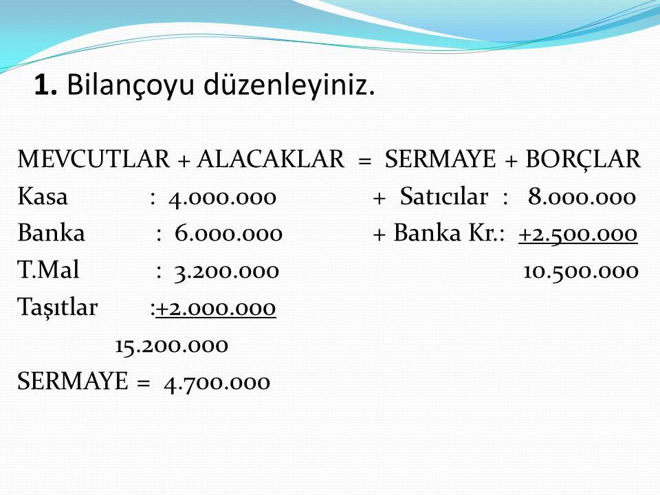 1. Bilançoyu düzenleyiniz. MEVCUTLAR + ALACAKLAR = SERMAYE + BORÇLAR Kasa : 4.000.000 + Satıcılar : 8.000.000 Banka : 6.000.000 + Banka Kr.: +2.500.00