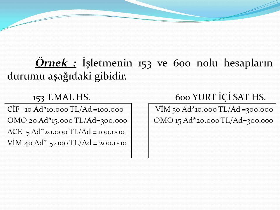 Örnek : İşletmenin 153 ve 600 nolu hesapların durumu aşağıdaki gibidir. 153 T.MAL HS.600 YURT İÇİ SAT HS. CİF 10 Ad*10.000 TL/Ad =100.000 VİM 30 Ad*10