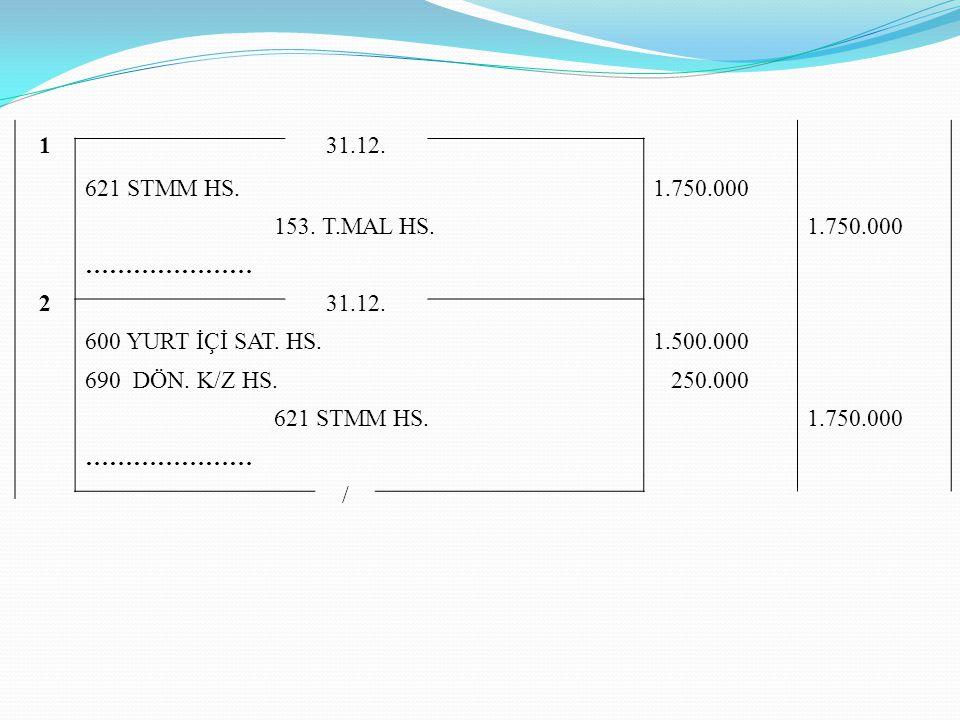 131.12. 621 STMM HS. 1.750.000 153. T.MAL HS. 1.750.000 ………………… 231.12. 600 YURT İÇİ SAT. HS. 1.500.000 690 DÖN. K/Z HS. 250.000 621 STMM HS. 1.750.00