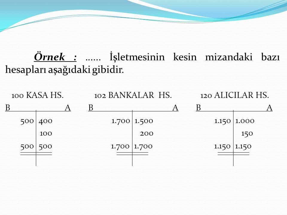 Örnek :...... İşletmesinin kesin mizandaki bazı hesapları aşağıdaki gibidir. 100 KASA HS. 102 BANKALAR HS. 120 ALICILAR HS. B A B A B A 500 400 1.700