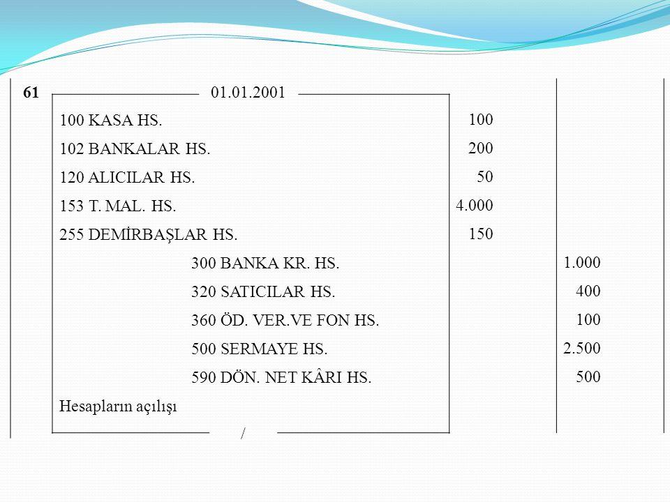 61 01.01.2001 100 KASA HS. 100 102 BANKALAR HS. 200 120 ALICILAR HS. 50 153 T. MAL. HS. 4.000 255 DEMİRBAŞLAR HS. 150 300 BANKA KR. HS. 1.000 320 SATI