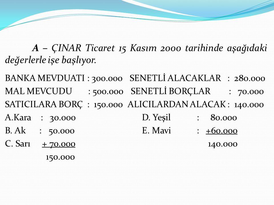 A – ÇINAR Ticaret 15 Kasım 2000 tarihinde aşağıdaki değerlerle işe başlıyor. BANKA MEVDUATI : 300.000 SENETLİ ALACAKLAR : 280.000 MAL MEVCUDU : 500.00