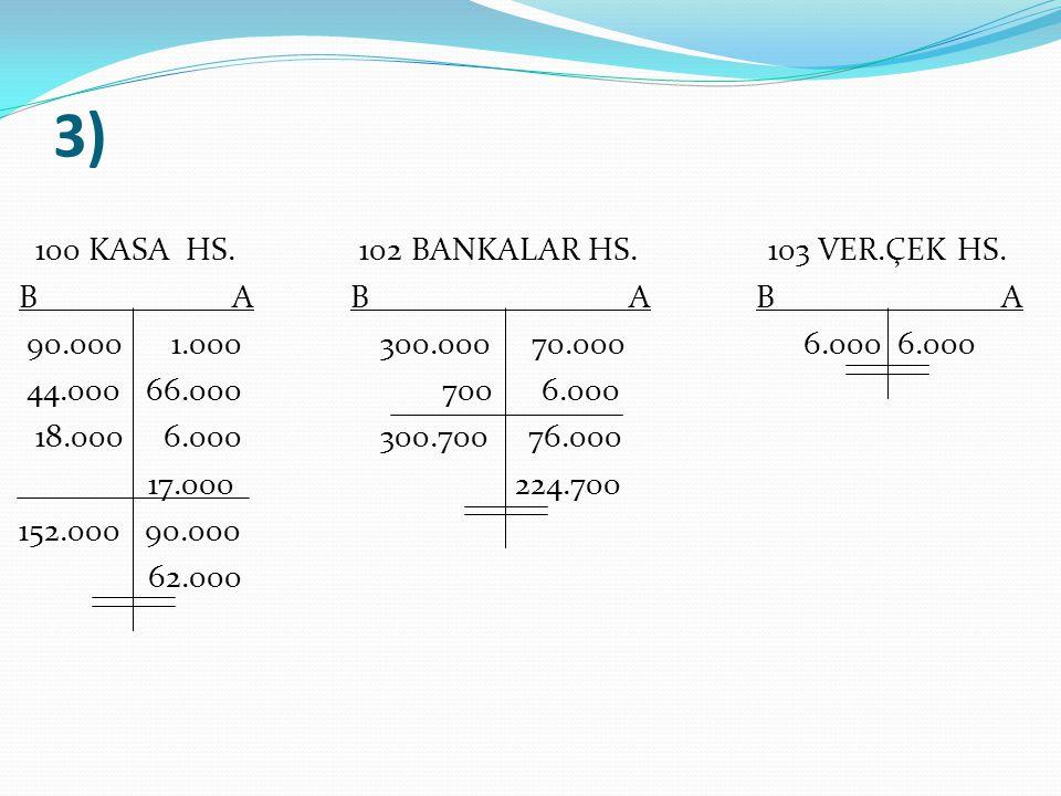 3) 100 KASA HS. 102 BANKALAR HS. 103 VER.ÇEK HS. B A B A B A 90.000 1.000 300.000 70.000 6.000 6.000 44.000 66.000 700 6.000 18.000 6.000 300.700 76.0