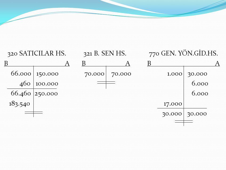320 SATICILAR HS. 321 B. SEN HS. 770 GEN. YÖN.GİD.HS. B A B A B A 66.000 150.000 70.000 70.000 1.000 30.000 460 100.000 6.000 66.460 250.000 6.000 183