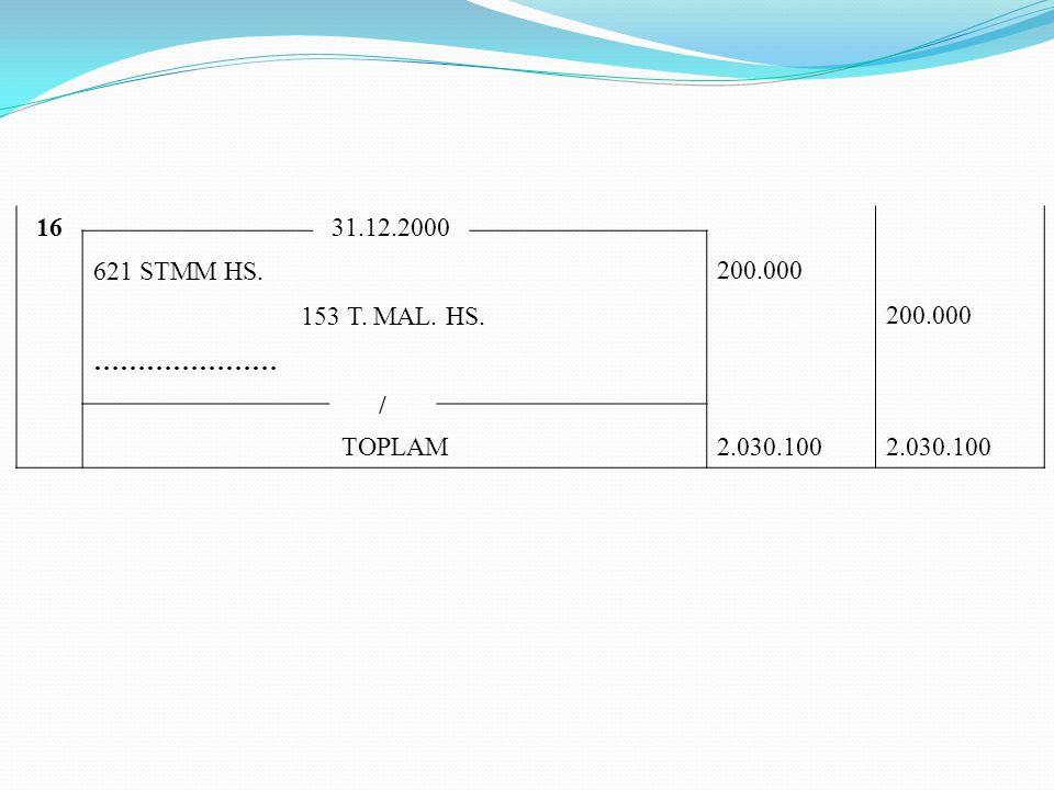 16 31.12.2000 621 STMM HS. 200.000 153 T. MAL. HS. 200.000 ………………… / TOPLAM2.030.100