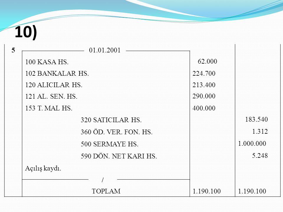 10) 5 01.01.2001 100 KASA HS. 62.000 102 BANKALAR HS. 224.700 120 ALICILAR HS. 213.400 121 AL. SEN. HS. 290.000 153 T. MAL HS. 400.000 320 SATICILAR H