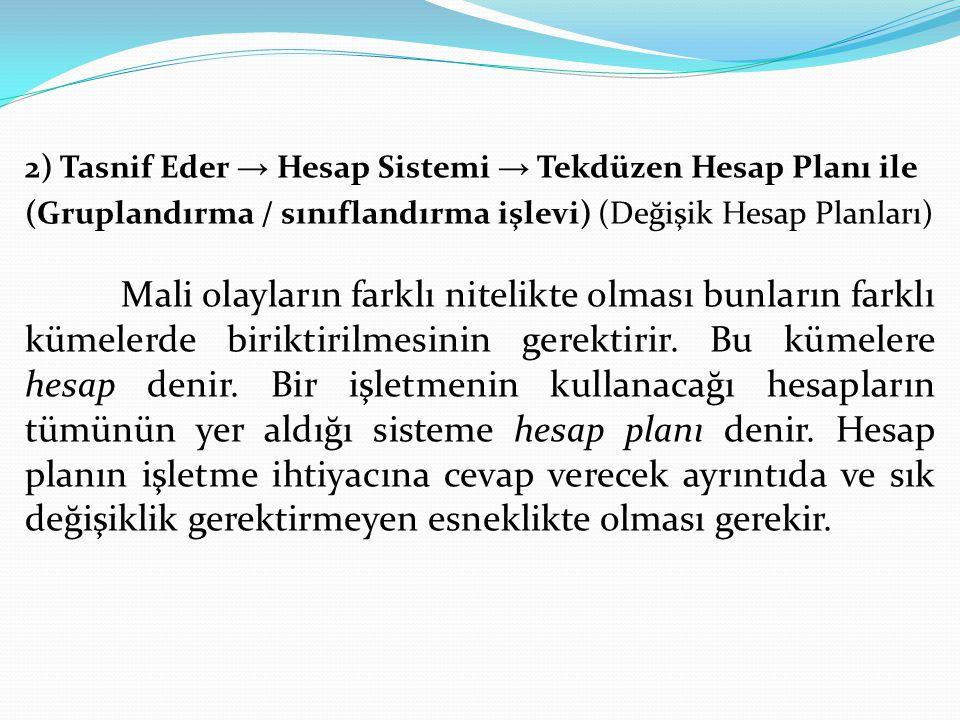 2) Tasnif Eder → Hesap Sistemi → Tekdüzen Hesap Planı ile (Gruplandırma / sınıflandırma işlevi) (Değişik Hesap Planları) Mali olayların farklı nitelik