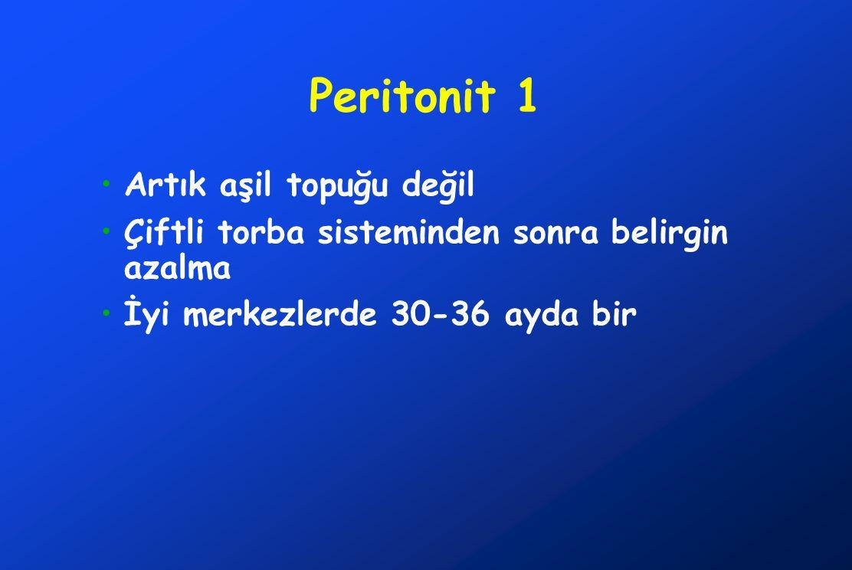Peritonit 1 •Artık aşil topuğu değil •Çiftli torba sisteminden sonra belirgin azalma •İyi merkezlerde 30-36 ayda bir