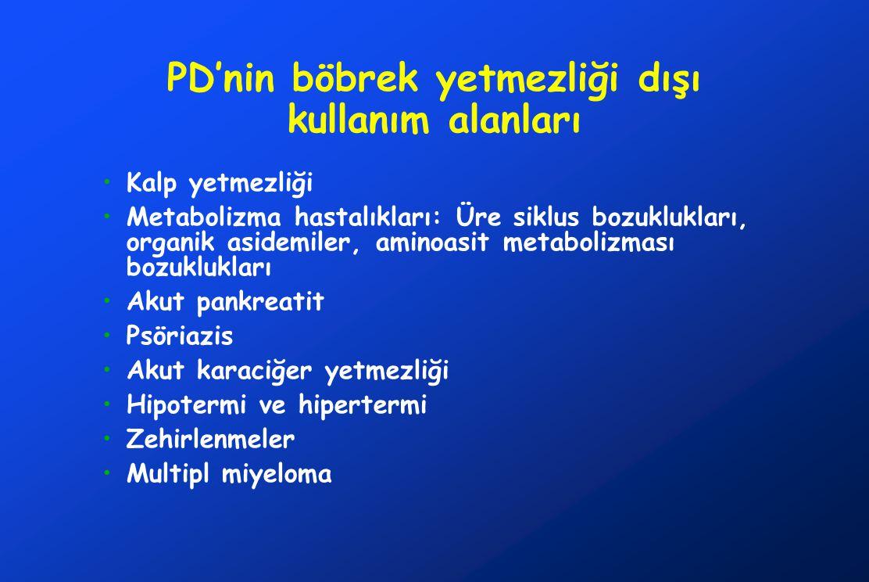 PD'nin böbrek yetmezliği dışı kullanım alanları •Kalp yetmezliği •Metabolizma hastalıkları: Üre siklus bozuklukları, organik asidemiler, aminoasit met